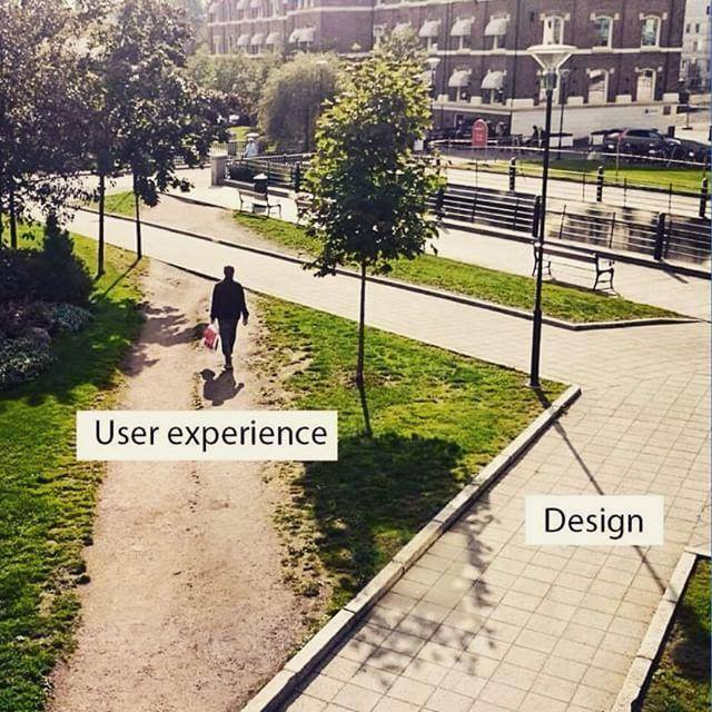 Good UX Examples