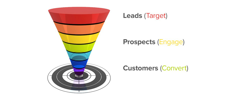 sales-funnel-expert